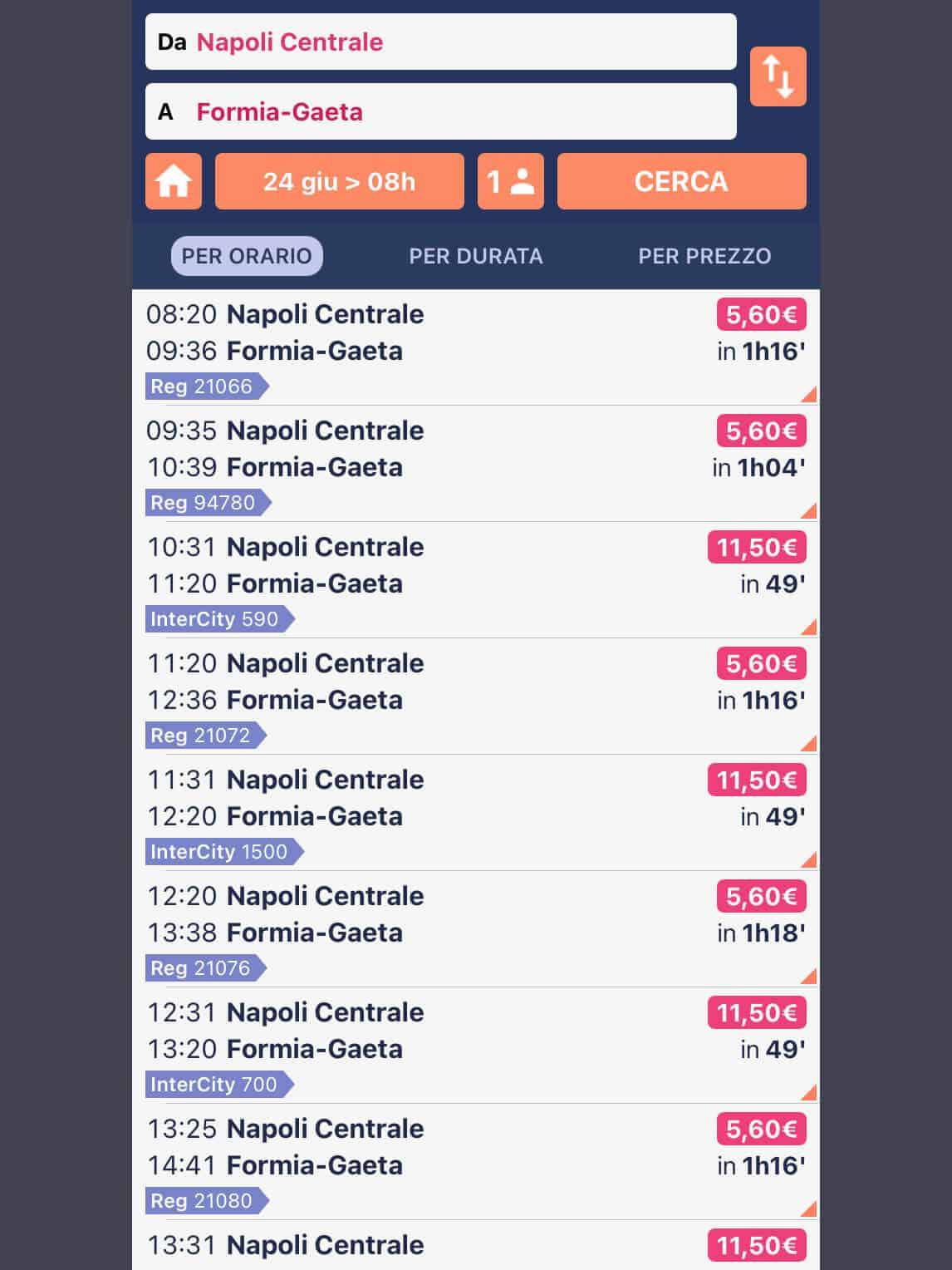 Naples-Gaeta Timetable